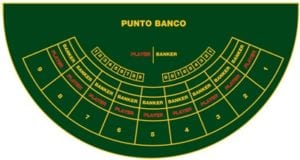 Play Punto Banco in New Zealand